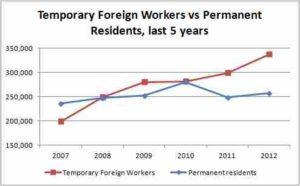 tfw-chart-2012