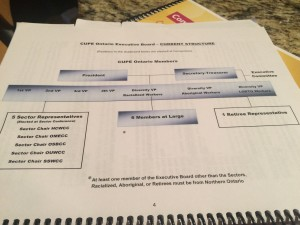 Materials depicting CUPE Ontario's previous executive board structure