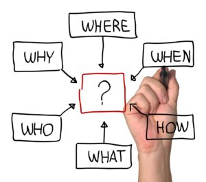 who-what-when-where-and-why11