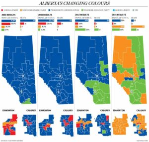 The last four Alberta elections (click for larger graphic)